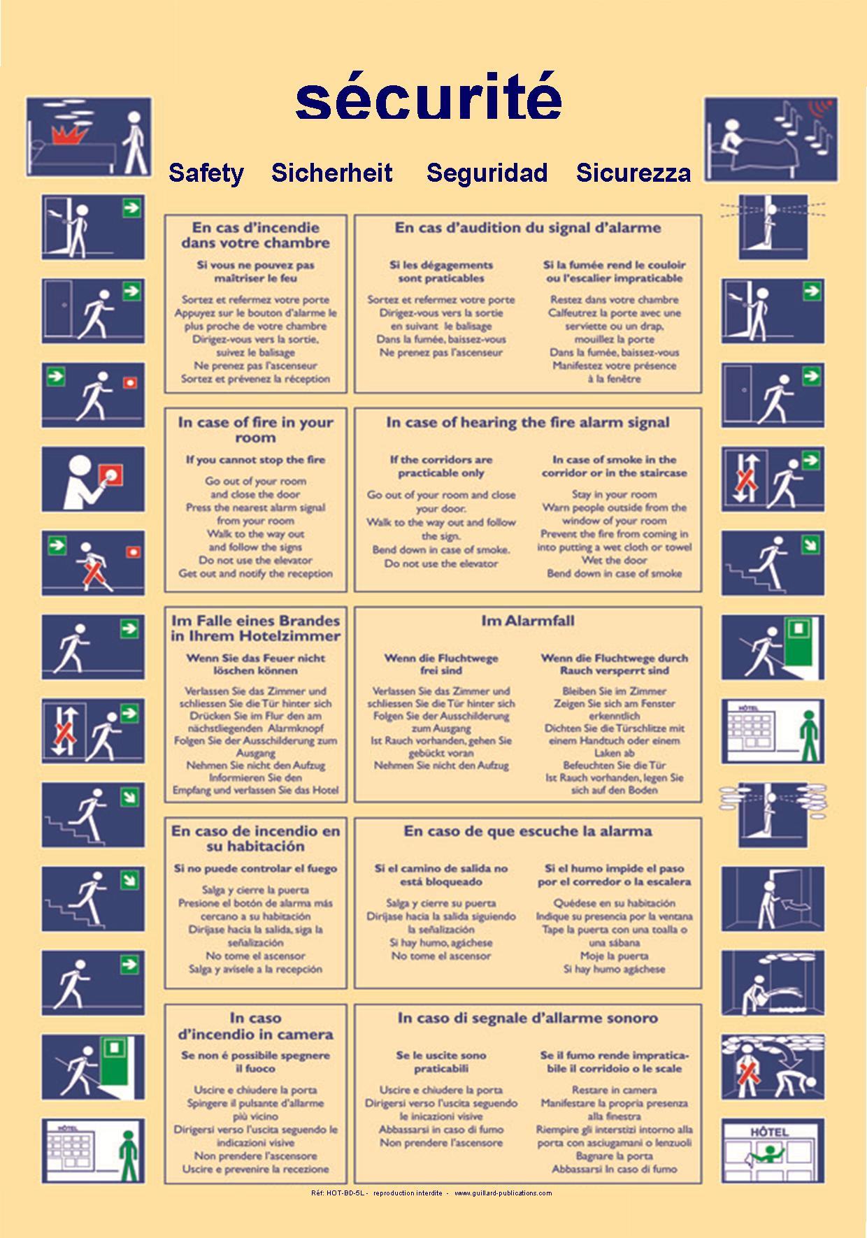 Panneaux de consignes de s curit incendie vacuation for Chambre de securite
