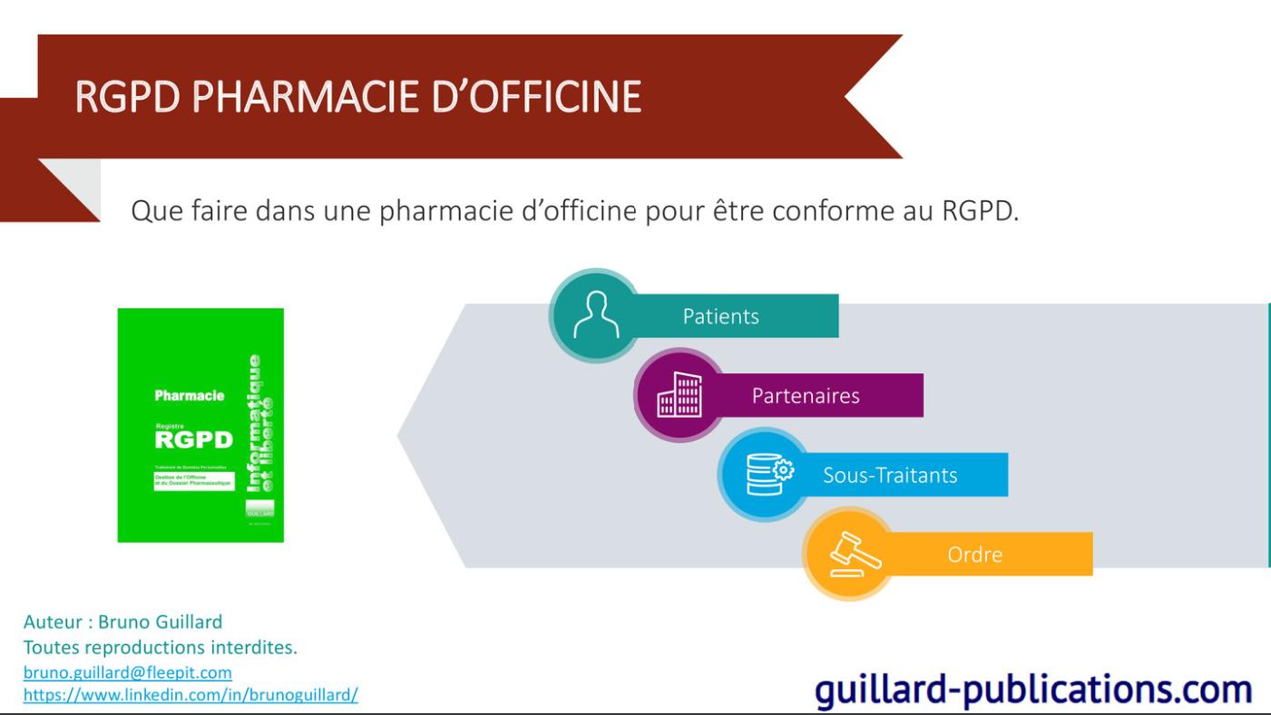 Présentation RGPD Pharmacie - Guillard Publications